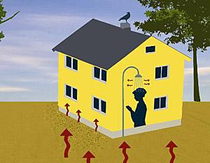Illustrasjonsbilde radon