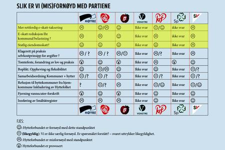 stortingsvalget5