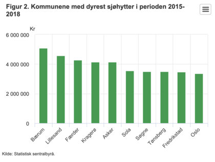 Skjermbilde 2019-04-08 kl