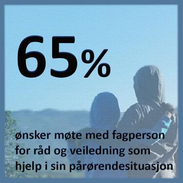 hjelp som pårørende 65