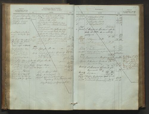 Sveio kommune. Overformynderiet, F/Fa/L0001: Stor overformyndarrulle for Fjære tinglags overformynderi, 1859-1877