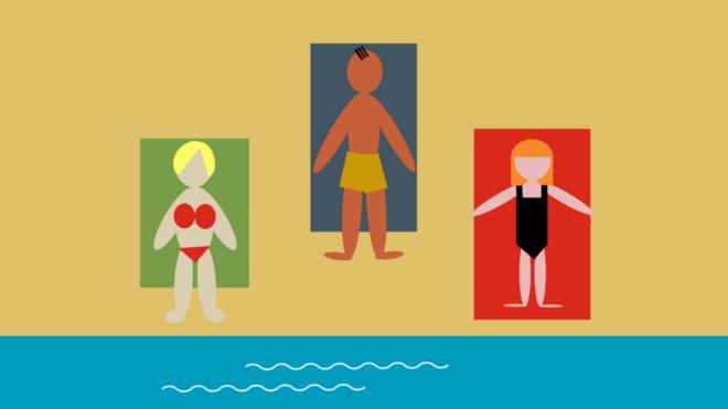 Badevannskvaliteten ved de mest populære badeplassene kontrolleres av kommunen hver uke i hele badesesongen (det tas også ekstra prøver ved behov). Illustrasjon: Ås kommune.